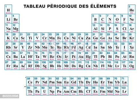 Tableau p riodique des l ments fran ais stock vecteur for Tableau elements