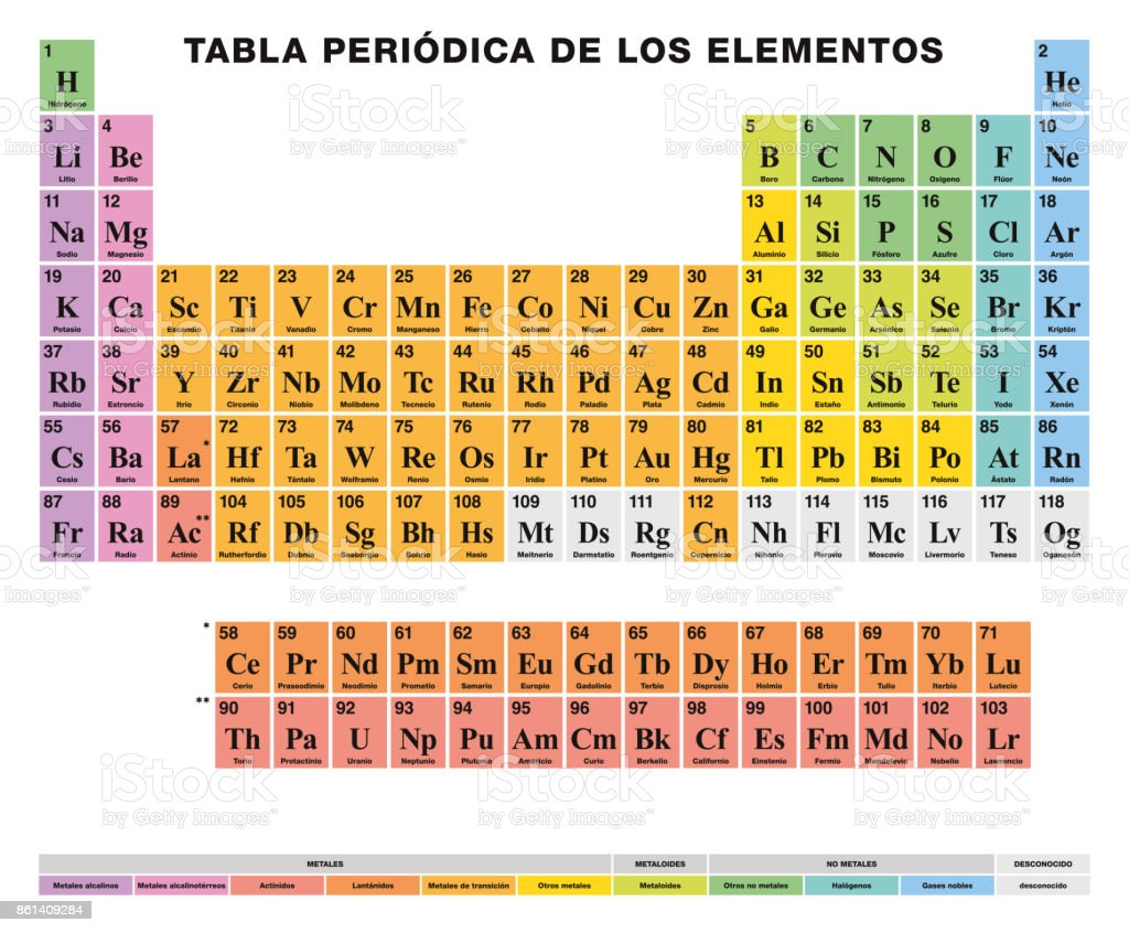Periodic Table Of The Elements Spanish Labeling Colored Cells Stock ...
