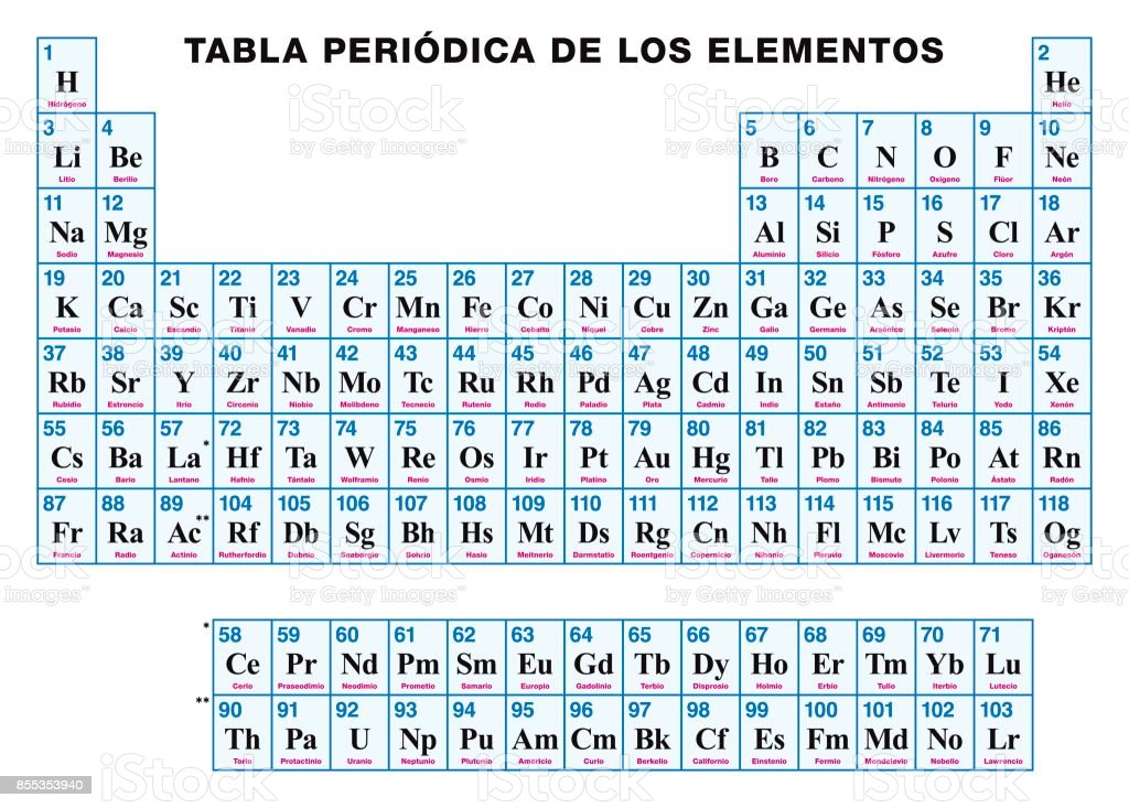 Tabla periodica de los elementos espaol arte vectorial de stock tabla periodica de los elementos espaol tabla periodica de los elementos espaol arte vectorial de urtaz Choice Image