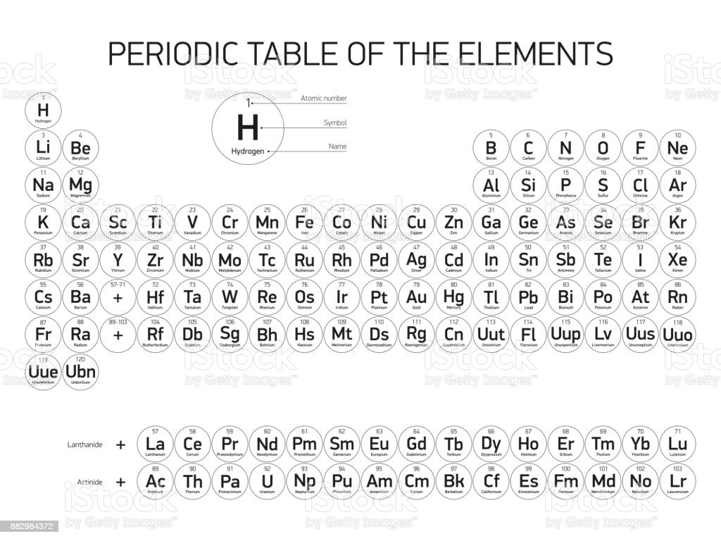 periodic table of the elements vector design extended version new elements black - Periodic Table Of Elements Vector