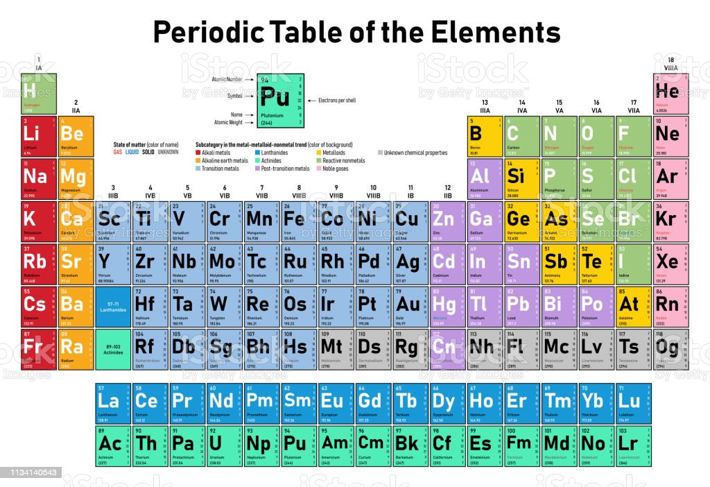 Periodic Table Of The Elements Stock Illustration - Download Image