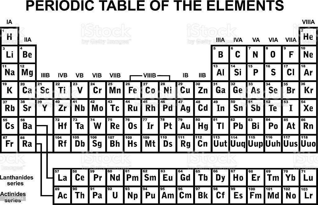 Periodic tabla de los elementos arte vectorial de stock y ms periodic tabla de los elementos periodic tabla de los elementos arte vectorial de stock y urtaz Choice Image