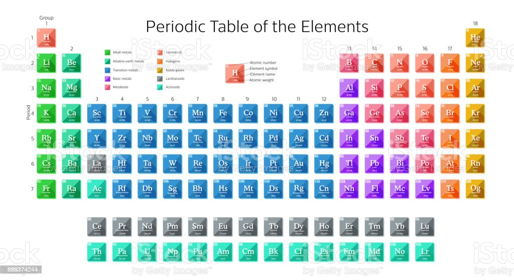 Periodic Table Of The Elements Stock Vector Art More Images Of
