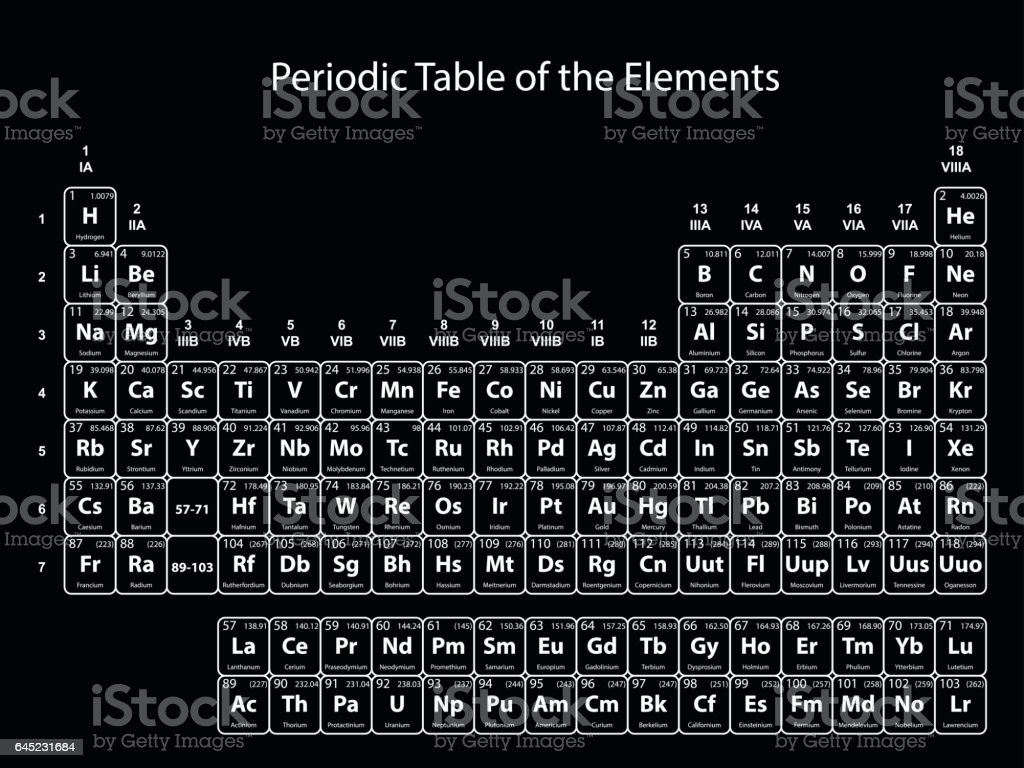 Periodic table of the elements with atomic number symbol and periodic table of the elements with atomic number symbol and weight on black background vector buycottarizona