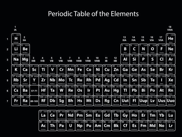 Istock for Table of elements 85