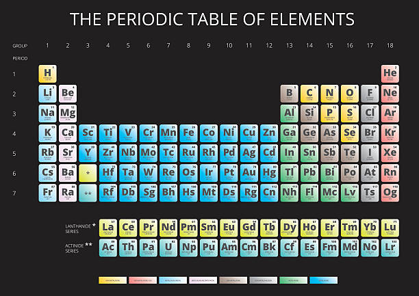 Royalty free platinum element clip art vector images periodic table of the elements with symbol and atomic number vector art illustration urtaz Images