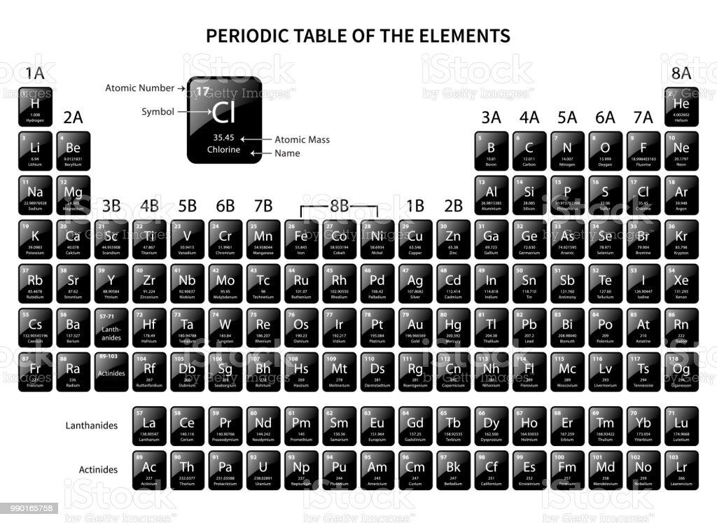 tabla peridica de los elementsblack y blanco de estilo ilustracin de vector ilustracin