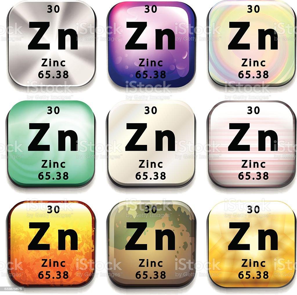 tabla de los elementos que muestra zinc tabla de los elementos que muestra zinc arte - Tabla Periodica Zinc