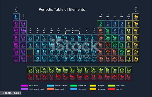 118 chemical elements. Dark theme