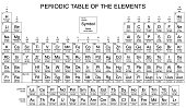 Periodic Table of the Elements with atomic number, symbol and weight.