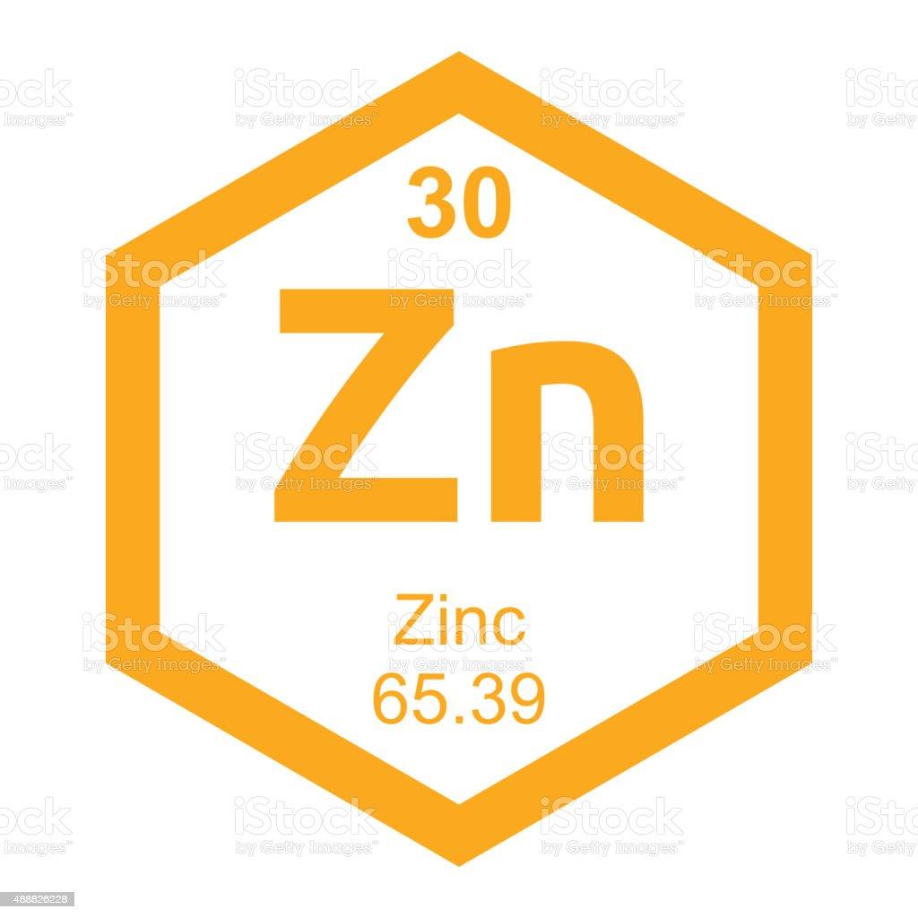 Ilustracin de tabla peridica de zinc y ms banco de imgenes de tabla peridica de zinc ilustracin de tabla peridica de zinc y ms banco de imgenes de urtaz Images