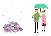 A person wearing a raincoat. Rainy season clip art. A man and woman who places an umbrella. Image of rain. Illustration of the weather.