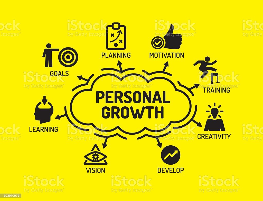 Personal Growth. Chart with keywords and icons on yellow backgro vector art illustration