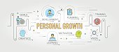 Personal Growth Design with Line Icons