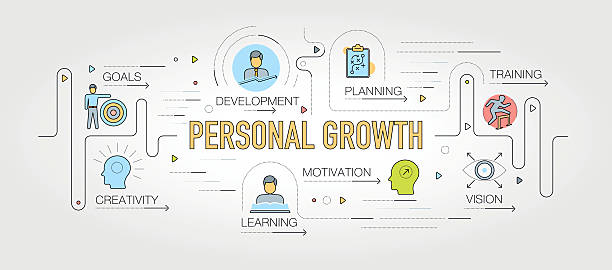 personal growth design with line icons - conceptual infographics stock illustrations, clip art, cartoons, & icons