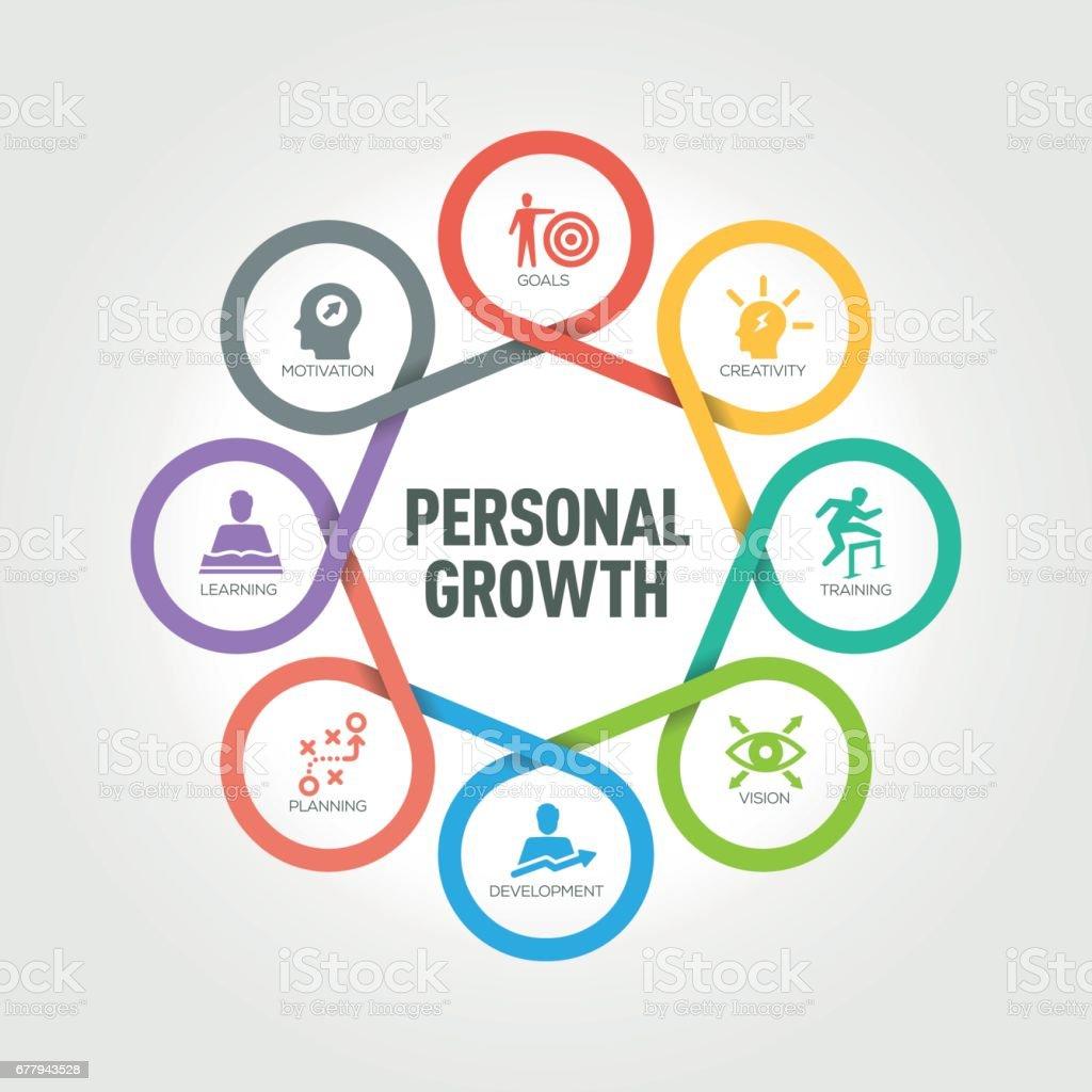 Persönliches Wachstum Infografik mit 8 Schritten, Teile, Optionen – Vektorgrafik