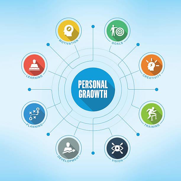 ilustraciones, imágenes clip art, dibujos animados e iconos de stock de personal growth keywords with icons - consejero de la escuela