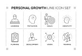 Personal Growth chart with keywords and monochrome line icons