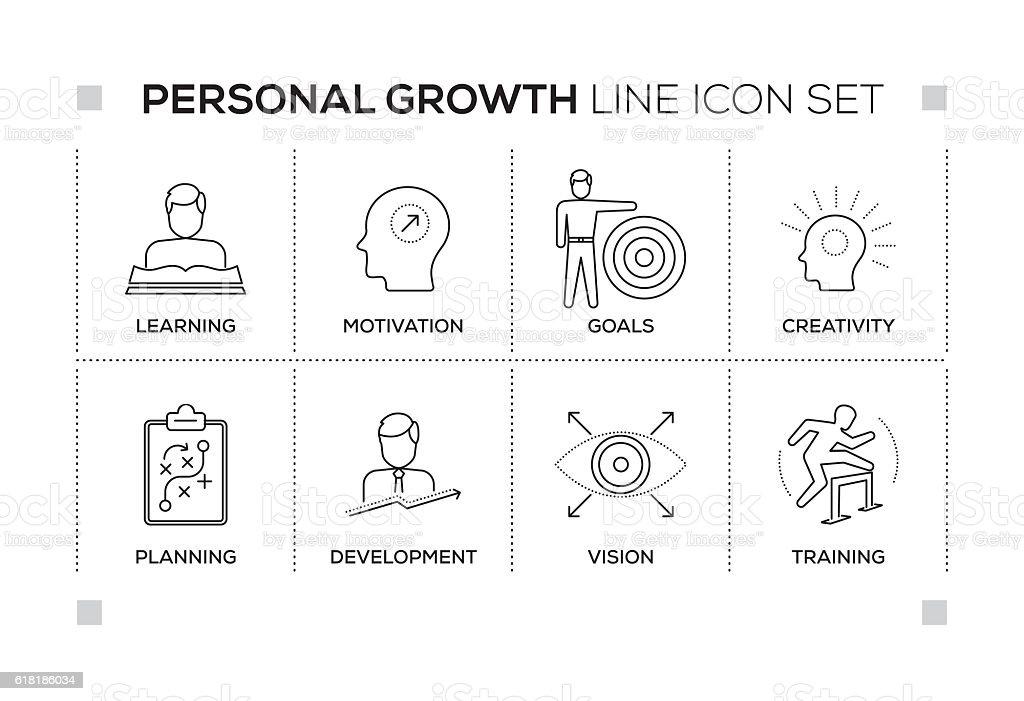 Personal Growth keywords with monochrome line icons – Vektorgrafik