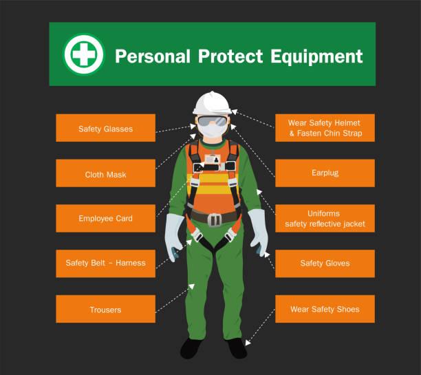 ilustraciones, imágenes clip art, dibujos animados e iconos de stock de equipo de protección personal, diseño vectorial de seguridad - equipo de seguridad