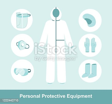 istock PPE personal protective equipment for airborne contaminants. Complete Protection Kit Full Body Medical Coverall Suit. Flat vector illustration 1222442710