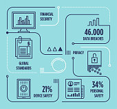 Vector infographic line design elements for social activism, financial security, global standards, device safety, personal safety, privacy, data hack.
