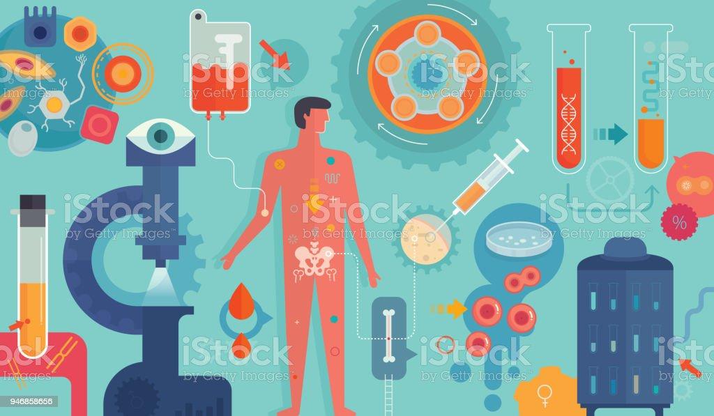 Personalisierte Medizin – Vektorgrafik