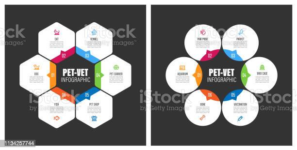 Pet chart with keywords vector id1134257744?b=1&k=6&m=1134257744&s=612x612&h=zlpsaxfvnbryowmphfdmjmv5jx3tkitra1qznpoquia=