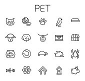 Pet related vector icon set. Well-crafted sign in thin line style with editable stroke. Vector symbols isolated on a white background. Simple pictograms.