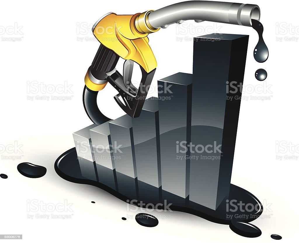 Petrol increase royalty-free petrol increase stock vector art & more images of bar graph