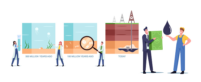 Petroleum Formation Infographics with Tiny Scientist Characters Presenting Process Phases on Time Line. Fossil Sediments