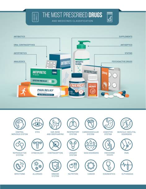 Pharmaceuticals infographic Medicine, healthcare, and pharmaceuticals infographics with drugs classification and icons set antipyretic stock illustrations