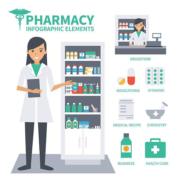 Pharmacy Pharmacy vector infographic elements. Woman pharmacist shows medicaments on showcase. Pharmacy icons set. pharmacist stock illustrations