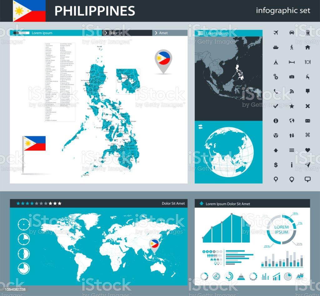 35 Philippines Gray Murena Infographic Q10 Stock Vector Art More