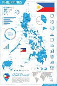 Philippines - infographic map - Illustration
