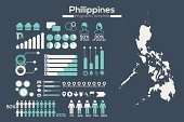 Phillippines map infographic
