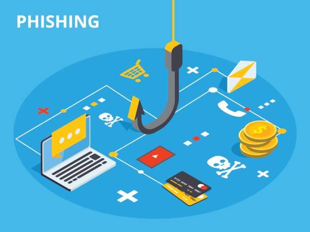 インターネット等尺性ベクトル概念図経由でフィッシング。電子メール スプーフィングやフィッシング メッセージ。クレジット カードや個人情報のウェブサイトをハッキングします。サイバー攻撃アカウントを銀行します。オンラインの sucurity。 - id盗難点のイラスト素材/クリップアート素材/マンガ素材/アイコン素材