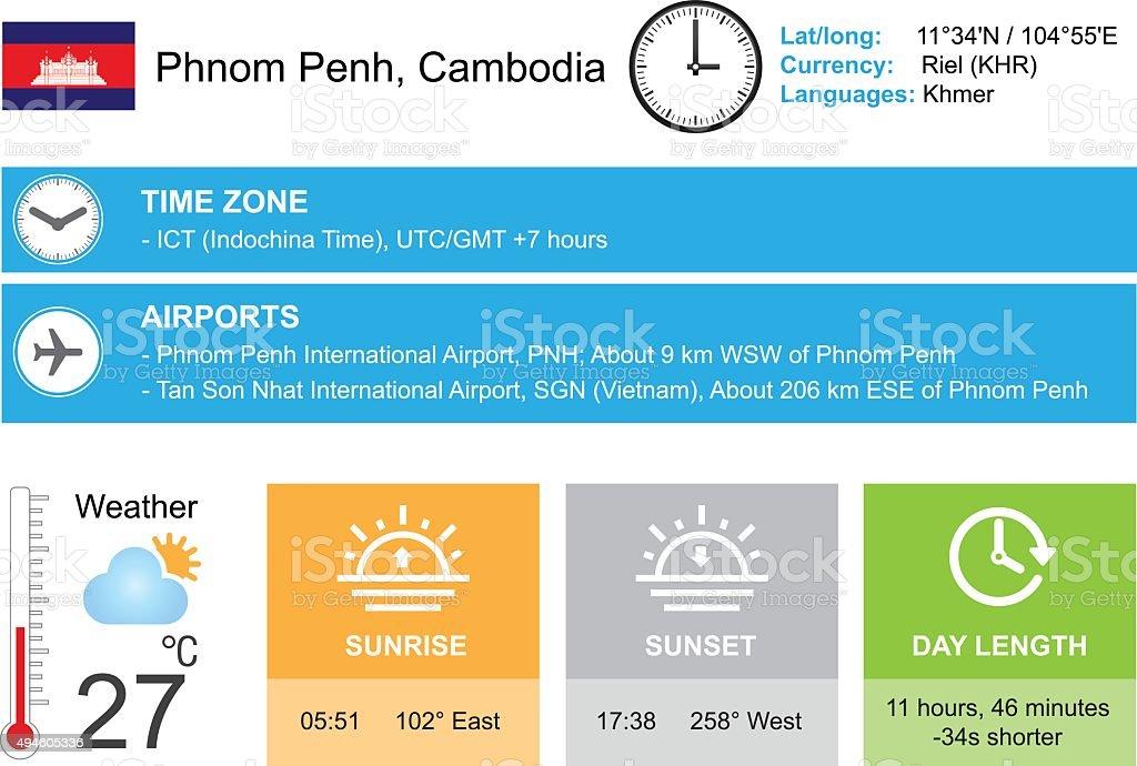 Kambodscha Dating-Apps