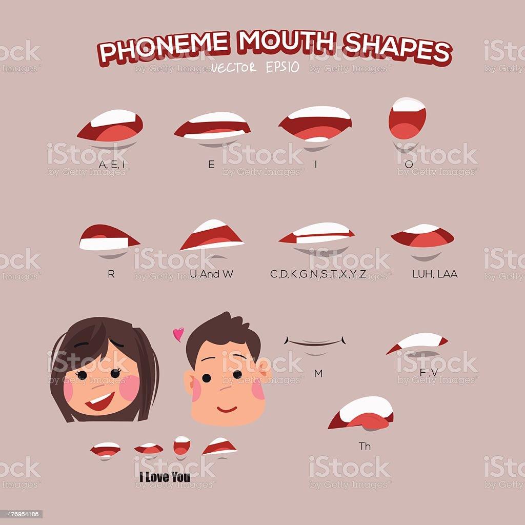 phonemes boca de som com personagem face- Ilustração vetorial - ilustração de arte em vetor
