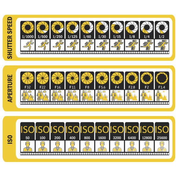 fotografie-handbuch. kamera spickzettel. iso, verschlusszeit, blende, einzelbildfrequenz. vektor-illustration. - fotografieanleitungen stock-grafiken, -clipart, -cartoons und -symbole