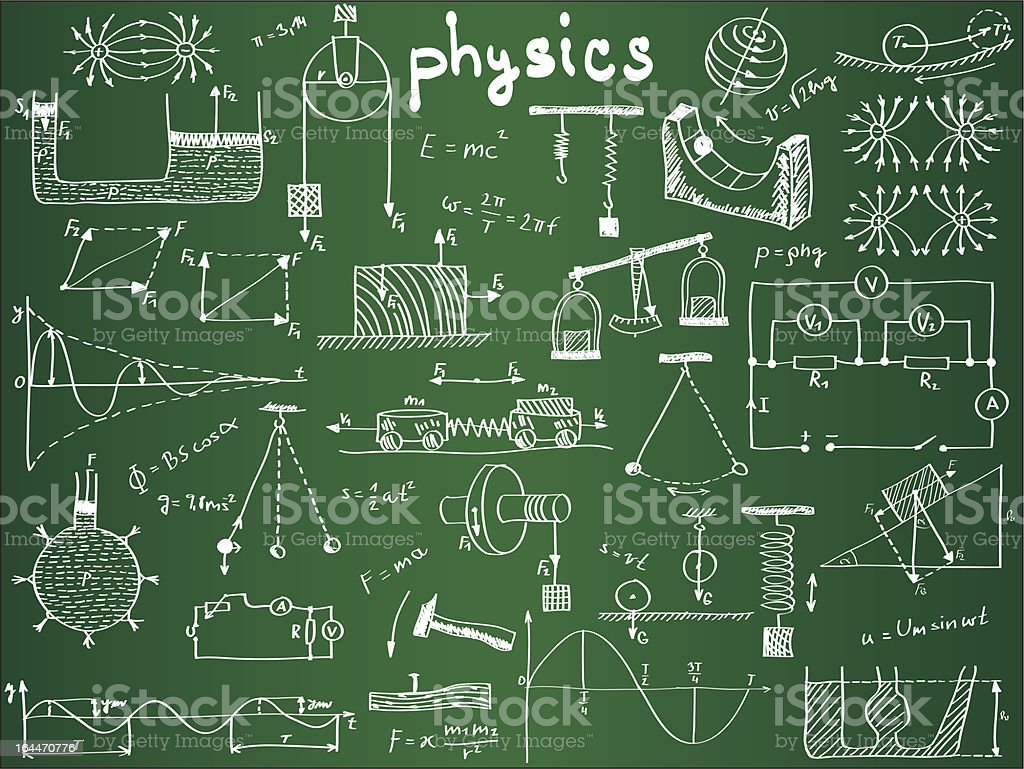 Physical formulas and phenomenons on school board vector art illustration