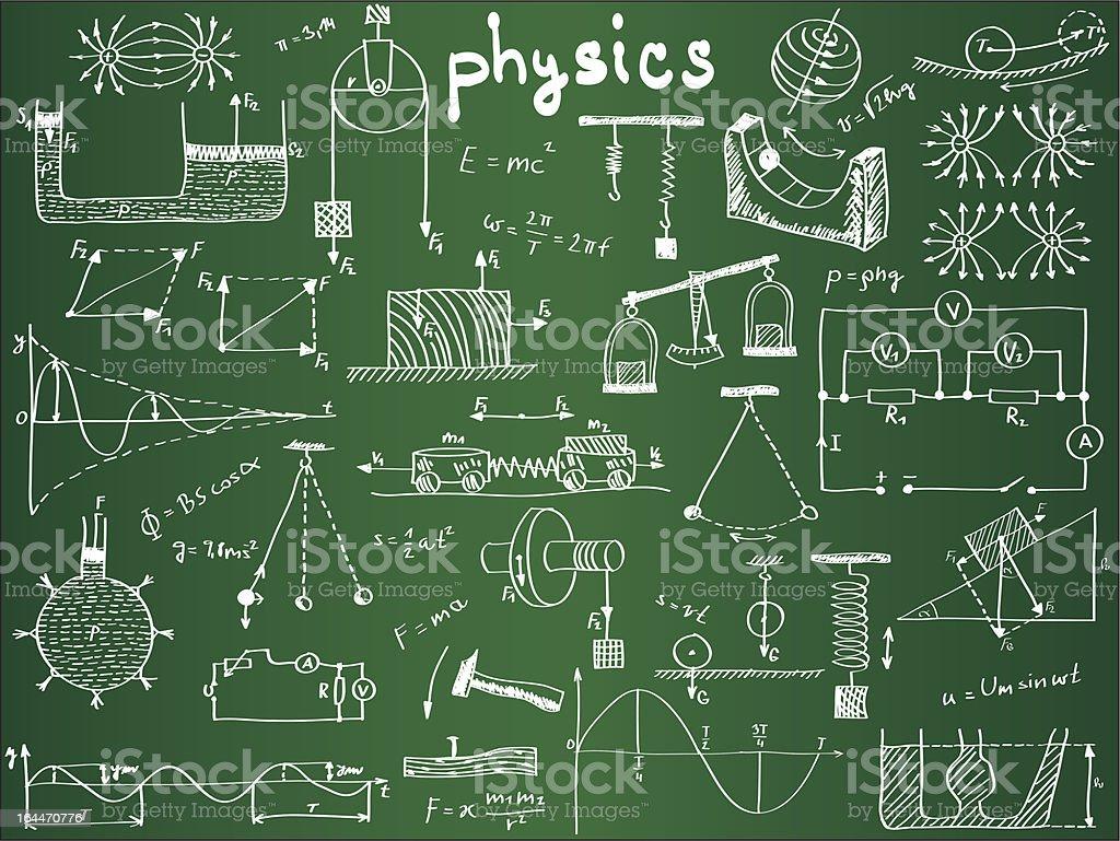 Fórmulas física e fenômenos naturais na escola de - ilustração de arte em vetor