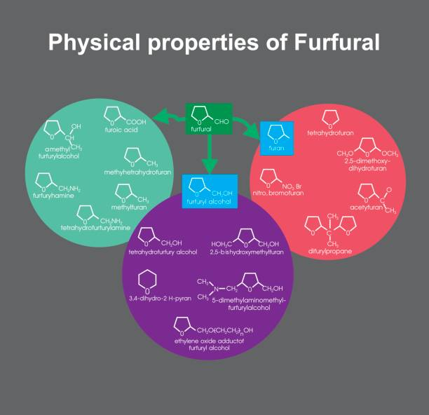 Physical properties of Furfural. Info graphic vector. Physical properties of Furfural. Info graphic vector. carbohydrate biological molecule stock illustrations