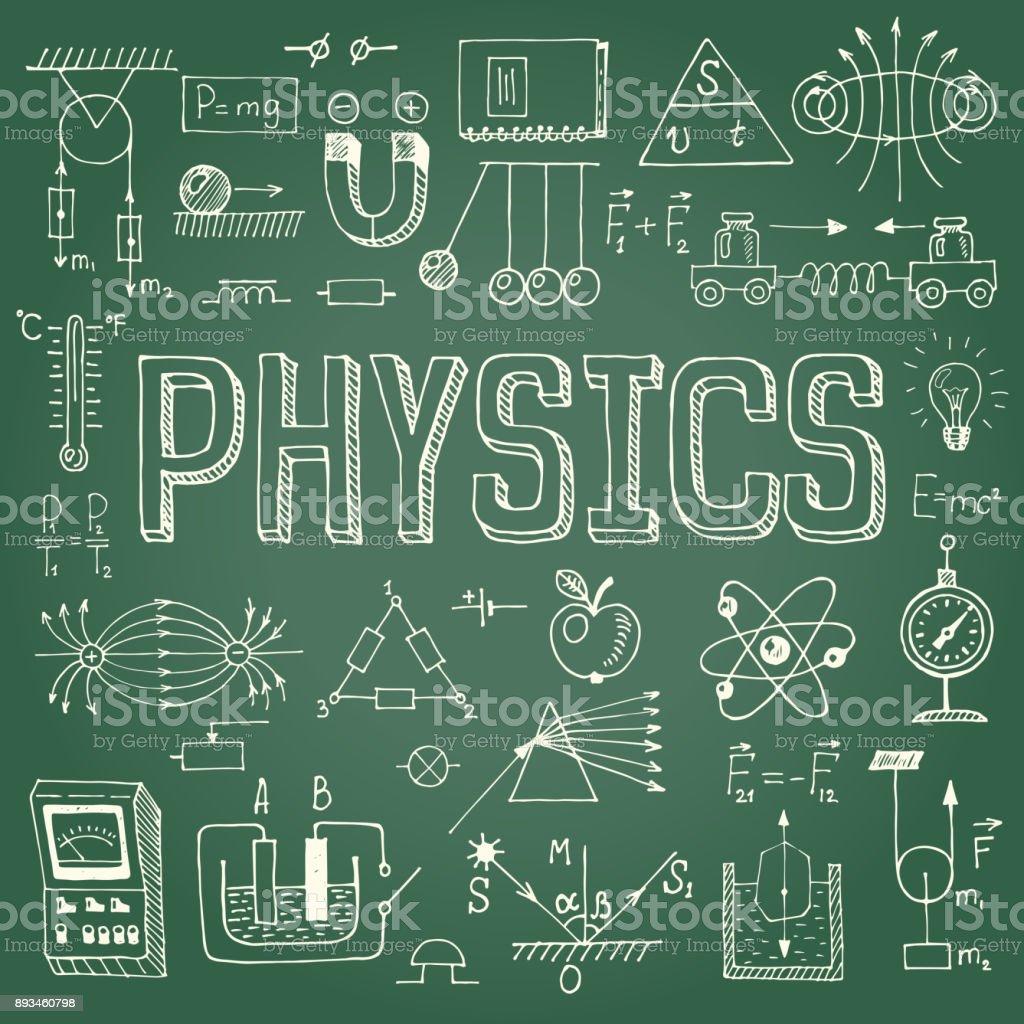 physics background vector poster light vectors blackboard handwriting bulb illustration sign