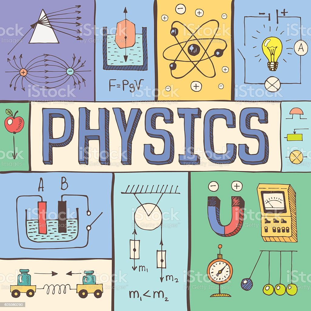 Physics concept poster vector art illustration