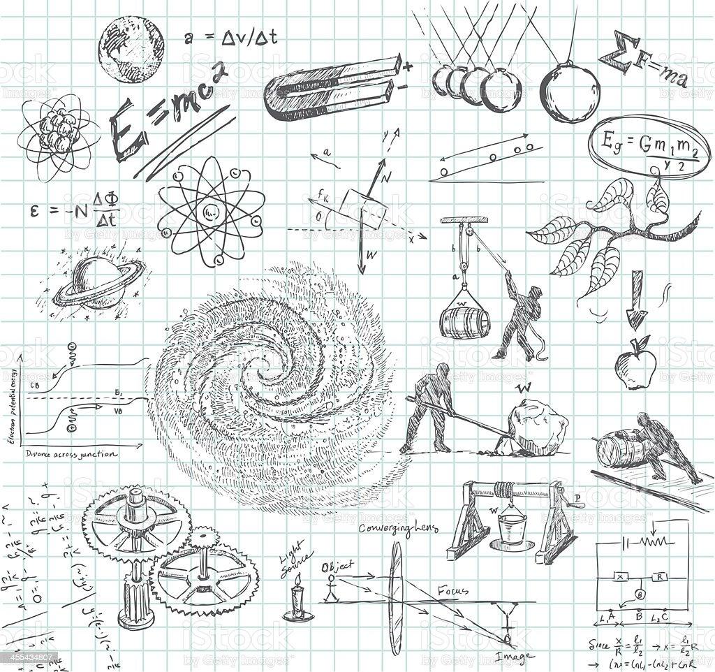 Вечер, физика в картинках обучающие рисунки по физике