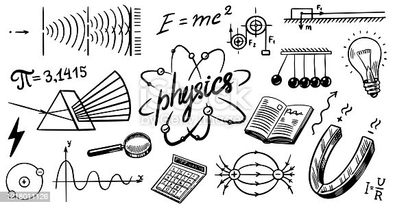 Physics or education concept. Icons and formulas set. Atomic nuclear experiments. spectrum. School test or lab. Hand drawn doodle symbols. Spectrum, Magnetism, Mechanics Science background or banner