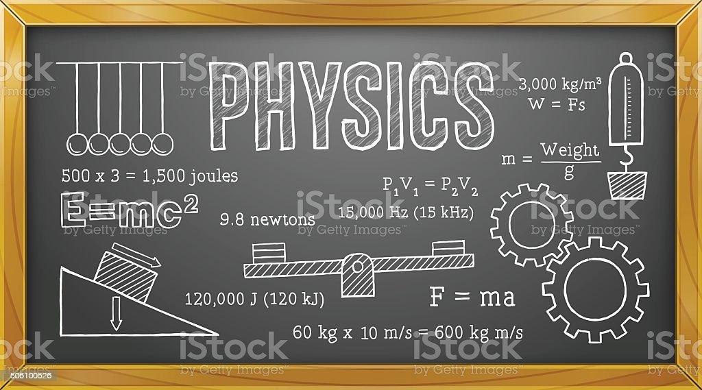 Escola física, ciência, educação, quadro-negro - ilustração de arte em vetor