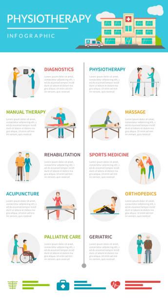 инфографика физиотерапии - physical therapy stock illustrations