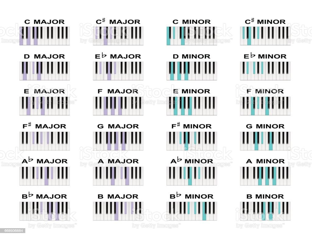 Piano Akkorde Stock Vektor Art und mehr Bilder von Akkord   iStock
